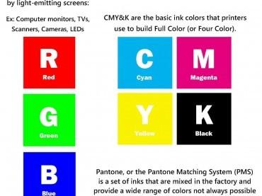 【設計觀念】比較CMYK & RGB
